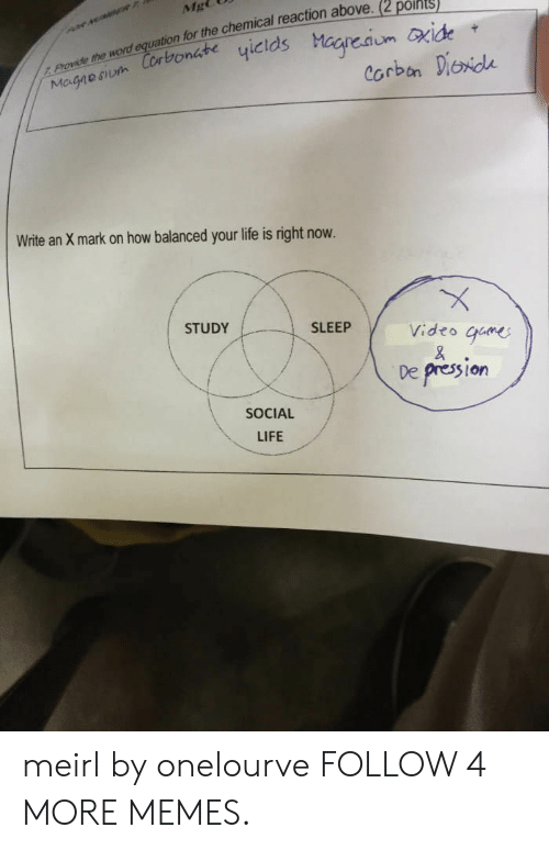 magnesium: Provide the word equation for the chemical reaction above. (2 points)  yicids Magredum xide  Mg  Corbonate  corban Dionde  Magnesium  Write an X mark on how balanced your life is right now.  X  Video game  STUDY  SLEEP  &  De presion  SOCIAL  LIFE meirl by onelourve FOLLOW 4 MORE MEMES.