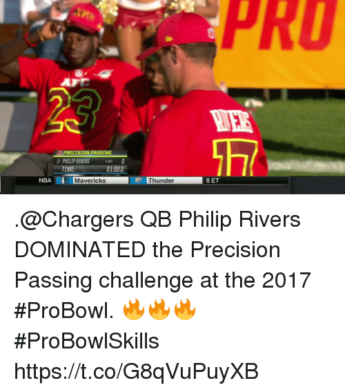 Memes, Nba, and Chargers: PRU  HE  PRECISION PASSING  LAC 0  01:000  7 PHILIP RIVERS  TIME  NBA  Mavericks  Thunder  8 ET .@Chargers QB Philip Rivers DOMINATED the Precision Passing challenge at the 2017 #ProBowl. 🔥🔥🔥 #ProBowlSkills https://t.co/G8qVuPuyXB