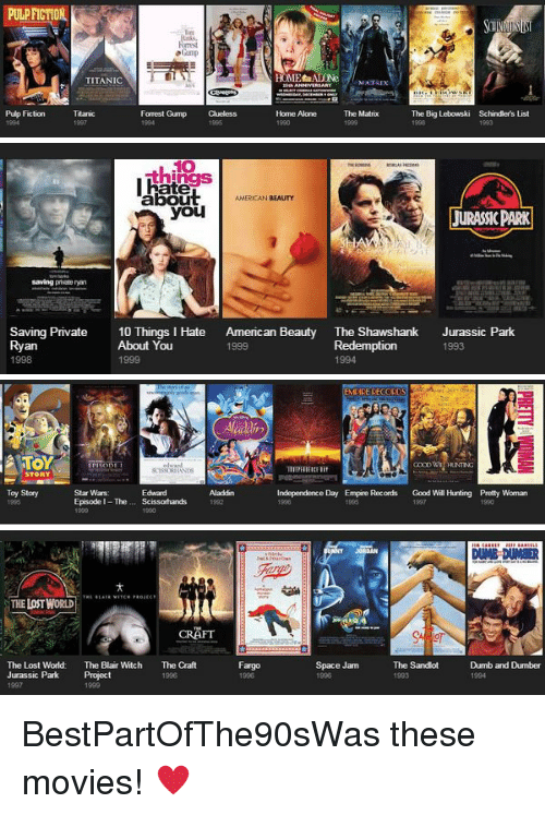 Clueless: Pulp Fiction  Titanic  Forrest Gump Clueless  Home Alone  The Matrix  The Big Lebowski Schindler's List   I hate  you  3 JURASSICPARK  saving piate  Saving Private  10 Things l Hate  American Beauty The Shawshank  Jurassic Park  About You  Redemption  1999  1998   Toy  Toy Story  Star Wars  Edward  Episode I-The Scissorhands 1902  Independence Day Empire Records Good Will Hunting Pretty Woman   THE LOST WORLD  The Lost World  The Blair Witch  The Craft  Jurassic Park Project  Fargo  Space Jam  The Sandlot  Dumb and Dumber BestPartOfThe90sWas these movies! ♥