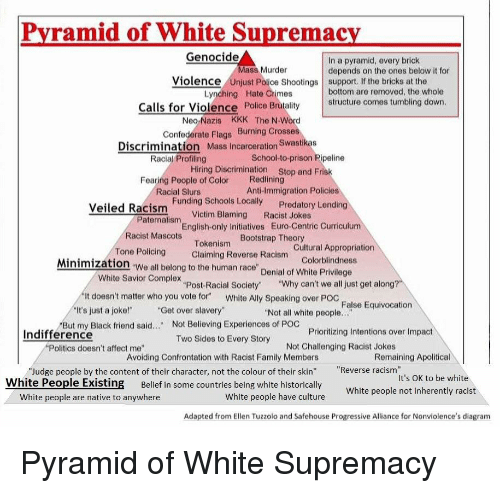 the kkk support influence and significance Members and supporters of the ku klux klan spoke at a rally the  months,  these incidents take on new meaning as they become more widespread  i'm  really sorry, but most liberals who ask me why i support trump and.