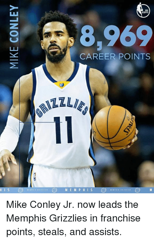 mike conley: R 8,969  CAREER POINTS  M E M P H I S Mike Conley Jr. now leads the Memphis Grizzlies in franchise points, steals, and assists.