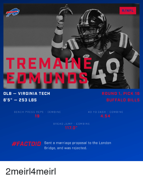 Marriage, Nfl, and Virginia Tech: R/NFL  TREMAINE  EDMUNDS  ROUND 1, PICK 16  BUFFALO BILLS  OLB - VIRGINIA TECH  6'5''-253 LBS  BENCH PRESS REPS -COMBINE  40 YO DASH -COMBINE  BROAD JUMP-COMBINE  17  #FACTOID  Sent a marriage proposal to the London  Bridge, and was rejected.