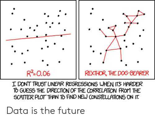 Dont Trust: R20.06  REXTHOR, THE DOG-BEARER  I DON'T TRUST LINEAR REGRESSIONS WHEN ITS HARDER  TO GUESS THE DIRECTION OF THE CORRELATION FROM THE  SCATTER PLOT THAN TO FIND NELJ CONSTEULATIONS ON IT Data is the future