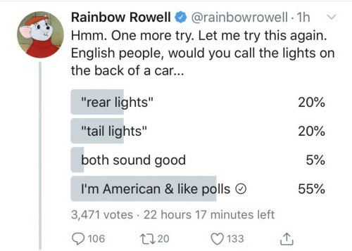 """This Again: Rainbow Rowell  @rainbowrowell 1h  Hmm. One more try. Let me try this again.  English people, would you call the lights on  the back of a car...  """"rear lights""""  20%  """"tail lights""""  20%  both sound good  5%  I'm American & like polls  55%  3,471 votes 22 hours 17 minutes left  t220  106  133"""