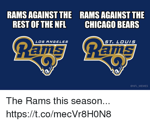 ils: RAMS AGAINST THE  REST OF THE NFL  RAMS AGAINST THE  CHICAGO BEARS  LOS ANGELES  ST. LOUIS  ams  ILS  @NFL MEMES The Rams this season... https://t.co/mecVr8H0N8