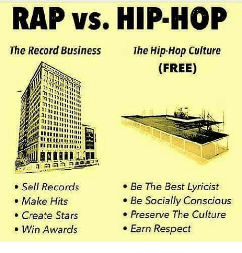 rap and hip hop culture Dubspot's rory pq takes us through history back to the origins of hip-hop and explores the genres explosive cultural evolution hip-hop is a culture born from the.