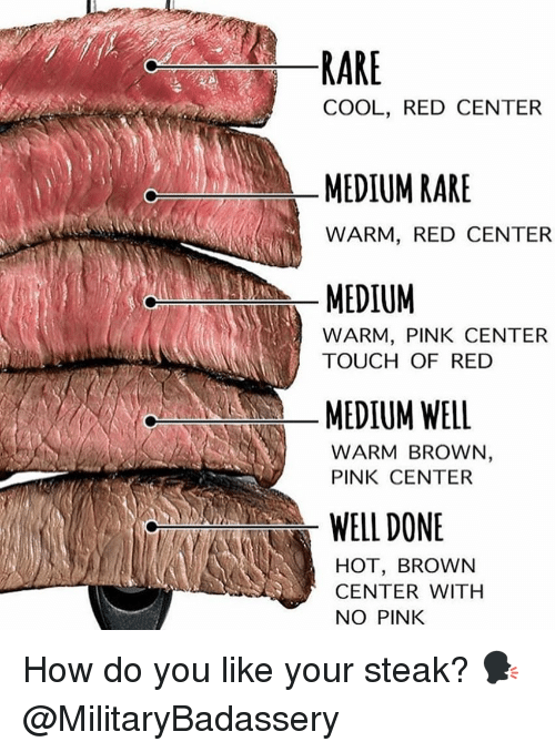 Memes, Cool, and Pink: RARE  COOL, RED CENTER  MEDIUM RARE  WARM, RED CENTER  MEDIUM  WARM, PINK CENTER  TOUCH OF RED  MEDIUM WELL  WARM BROWN  PINK CENTER  WELL DONE  HOT, BROWN  CENTER WITH  NO PINK How do you like your steak? 🗣 @MilitaryBadassery