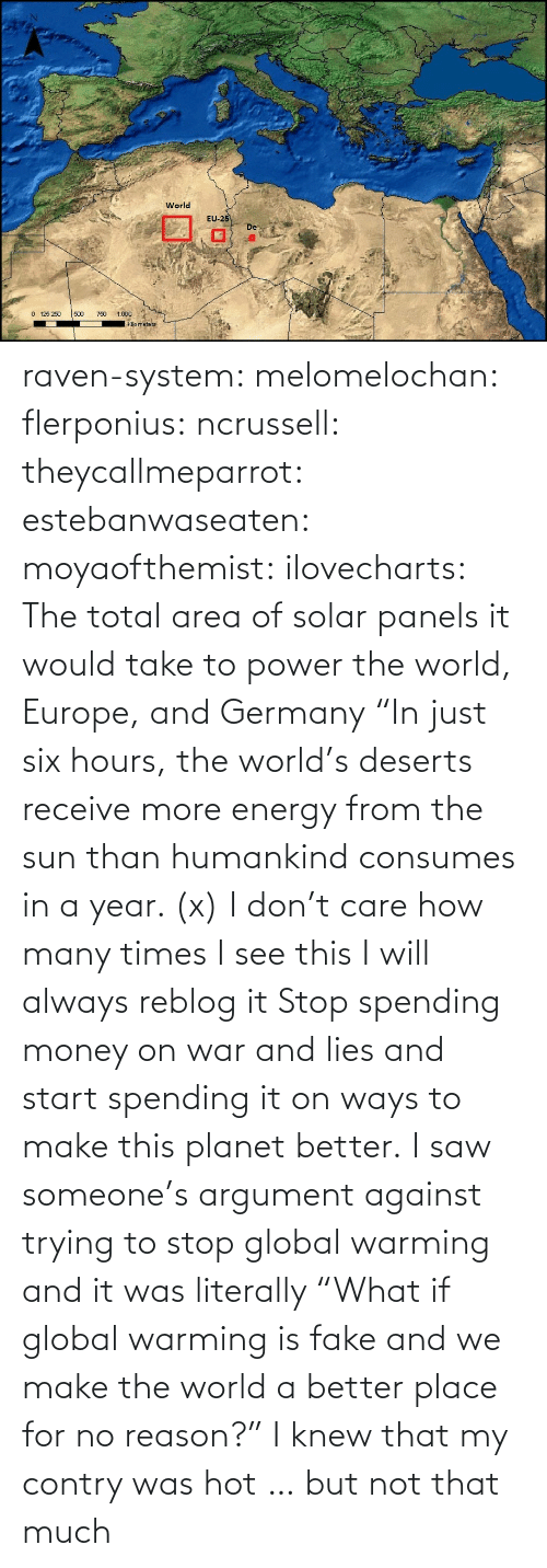 "total: raven-system:  melomelochan:   flerponius:  ncrussell:  theycallmeparrot:  estebanwaseaten:  moyaofthemist:  ilovecharts:  The total area of solar panels it would take to power the world, Europe, and Germany    ""In just six hours, the world's deserts receive more energy from the sun than humankind consumes in a year. (x)  I don't care how many times I see this I will always reblog it  Stop spending money on war and lies and start spending it on ways to make this planet better.   I saw someone's argument against trying to stop global warming and it was literally ""What if global warming is fake and we make the world a better place for no reason?""  I knew that my contry was hot … but not that much"