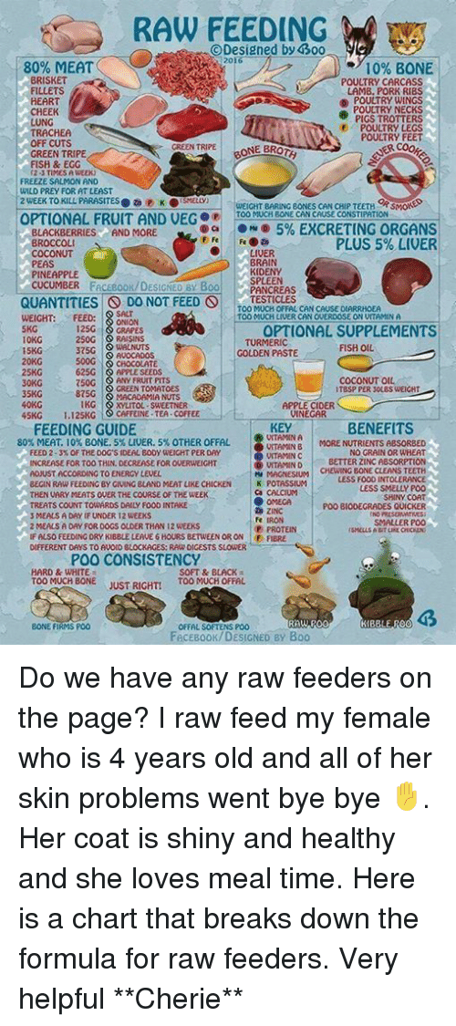 25 best memes about fish eggs fish eggs memes for Fish feeding chart