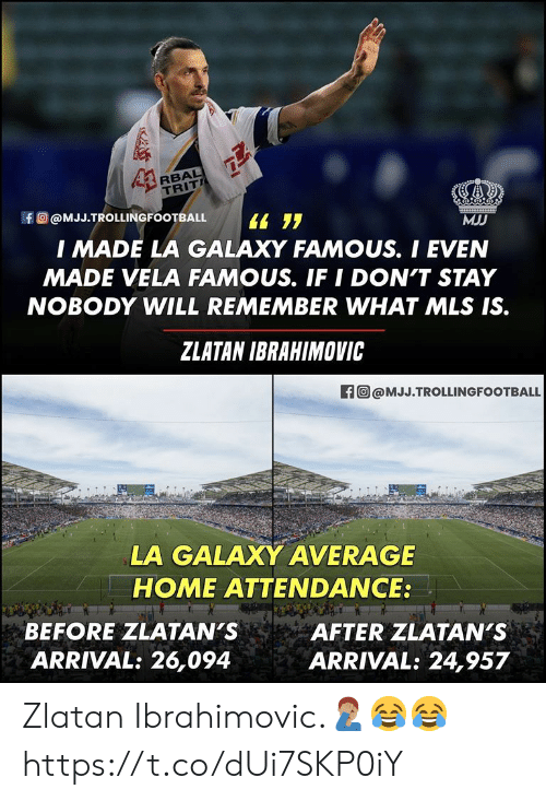 Zlatan Ibrahimovic: RBAL  TRITI  fO@MJJ.TROLLINGFOOTBALL  MJJ  I MADE LA GALAXY FAMOUS. I EVEN  MADE VELA FAMOUS. IF I DON'T STAY  NOBODY WILL REMEMBER WHAT MLS IS.  ZLATAN IBRAHIMOVIC  f@MJJ.TROLLINGFOOTBALL  LA GALAXYAVERAGE  HOME ATTENDANCE:  BEFORE ZLATAN'S  AFTER ZLATAN'S  ARRIVAL: 26,094  ARRIVAL: 24,957 Zlatan Ibrahimovic.🤦🏽‍♂️😂😂 https://t.co/dUi7SKP0iY
