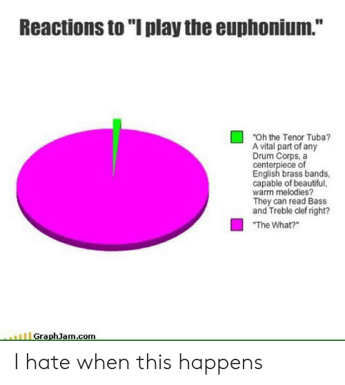 "euphonium: Reactions to ""I play the euphonium.""  ""Oh the Tenor Tuba?  A vital part of any  Drum Corps, a  centerpiece of  English brass bands,  capable of beautiful,  warm melodies?  They can read Bass  and Treble clef right?  ""The What?  GraphJam.com I hate when this happens"