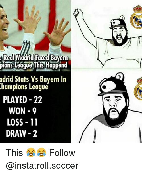 Memes, 🤖, and Madrid: Real Madrid Faced Bayern  pions League This Happend  adrid Stats Vs Bayern In  hampions League  PLAYED 22  WON 9  LOSS 11  DRAW 2 This 😂😂 Follow @instatroll.soccer