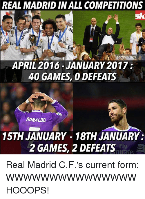 Memes, Real Madrid, and Ronaldo: REAL MADRID INALL COMPETITIONS  Em  gettyim  APRIL 2016 JANUARY 2017  40 GAMES, 0 DEFEATS  RONALDO  15TH JANUARY 18TH JANUARY:  2 GAMES 2 DEFEATS  Fly Real Madrid C.F.'s current form:  WWWWWWWWWWWWWWWHOOOPS!