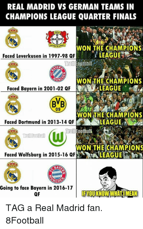 Memes, 🤖, and Madrid: REAL MADRID VS GERMAN TEAMS IN  CHAMPIONS LEAGUE QUARTER FINALS  1904  EAGER  erkU  WON THE CHAMPIONS  LEAGUE  Faced Leverkusen in 1997-98 QF  NER  WON THE CHAMPIONS  UN  Faced Bayern in 2001-02 QF  09  WON THE CHAMPIONS  Faced Dortmund in 2013-14 QF  Troll  Football  Trol Football  WON THE CHAMPIONS  Faced Wolfsburg in 2015-16 QF  MALEAGUE  BAY  NCH  Going to face Bayern in 2016-17  IF YOUKNOW WHAT I MEAN  QF TAG a Real Madrid fan.  8Football