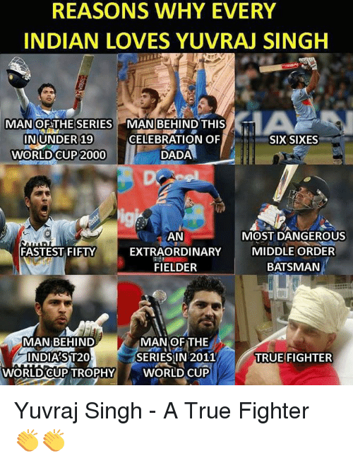 Memes, True, and World Cup: REASONS WHY EVERY  INDIAN LOVES YUVRAJ SINGH  MAN OFTHESERIES MANBEHIND THIS  INUNDER 19 CELEBRATION OF  SIX SIXES  WORLD CUP2000  DADA  AN  EXTRAORDINARY  FIELDER  MOST DANGEROUS  MIDDLE ORDER  BATSMAN  FASTEST FIFTYY  MAN BEHIND  INDIA'ST20  WORLDCUP TROPHY  MAN OFTHE  SERIES IN 2011  WORLD CUP  TRUE FIGHTER Yuvraj Singh - A True Fighter 👏👏