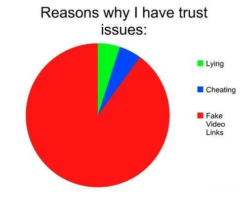 Cheating, Fake, and Memes: Reasons why I have trust  issues:  Lying  Cheating  Fake  Video  Links