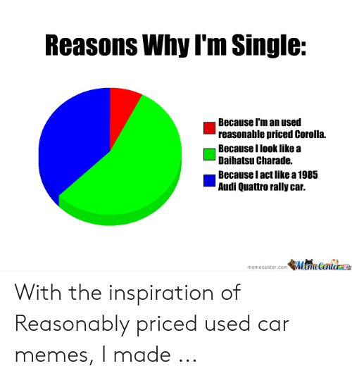 rally car: Reasons Why I'm Single:  Because I'm an used  reasonable priced Corolla.  Because Ilook like a  Daihatsu Charade  Because I act like a 1985  Audi Quattro rally car.  ManeCentere  memecenter.com With the inspiration of Reasonably priced used car memes, I made ...