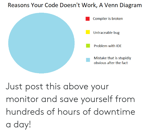 Diagram: Reasons Your Code Doesn't Work, A Venn Diagram  Compiler is broken  Untraceable bug  Problem with IDE  Mistake that is stupidly  obvious after the fact Just post this above your monitor and save yourself from hundreds of hours of downtime a day!