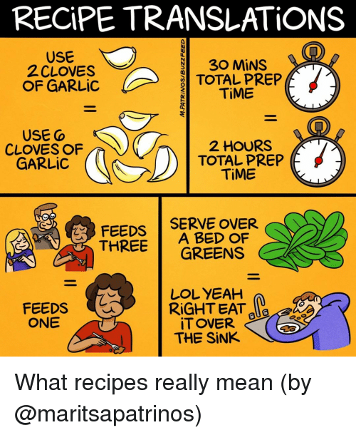 Greens: RECİPE TRANSLATIONS  USE  2 CLOVES  OF GARLIC  30 MİNS  TOTAL PREP  TİME  USE O  CLOVES OF  GARLİC  2 HOURS  TOTAL PREP  TiME  FEEDS   SERVE OVER  THREE GREENS  8  2  A BED OF  FEEDS  ONE  LOL YEAH  RIGHT EAT  aug  THE SINK What recipes really mean (by @maritsapatrinos)