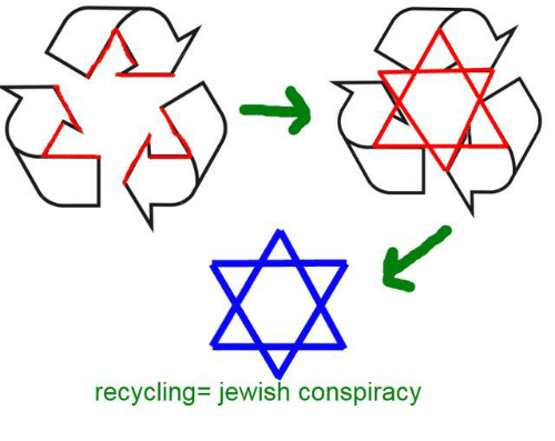 Image result for jew recycle