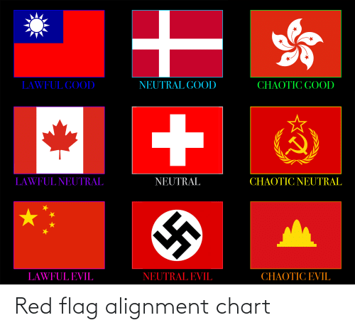 red flag: Red flag alignment chart