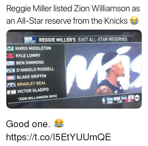 Khris Middleton: Reggie Miller listed Zion Williamson as  an All-Star reserve from the Knicks  REGGIE MILLER'S EAST ALL-STAR RESERVES  KHRIS MIDDLETON  KYLE LOWRY  BEN SIMMONS  SII D'ANGELO RUSSELL  BLAKE GRIFFIN  BRADLEY BEAL  VICTOR OLADIPO  ZION WILLIAMSON (NYK)  GSW 63 WAS Good one. 😂 https://t.co/I5EtYUUmQE