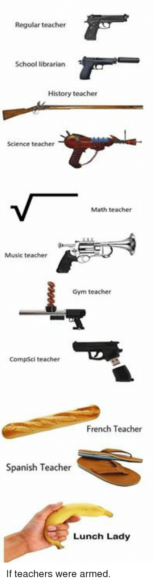 Dank, Gym, and Music: Regular teacher  School librarian  History teacher  Science teacher  Math teacher  Music teacher  Gym teacher  CompSci teacher  French Teacher  Spanish Teacher  Lunch Lady If teachers were armed.