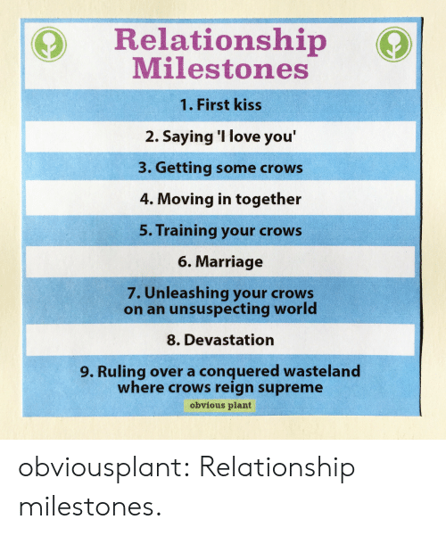 wasteland: Relationship  Milestones  1. First kiss  2. Saying 'I love you'  3. Getting some crows  4. Moving in together  5. Training your crows  6. Marriage  7. Unleashing your crows  on an unsuspecting world  8. Devastation  9. Ruling over a conquered wasteland  where crows reign supreme  obvious plant obviousplant: Relationship milestones.