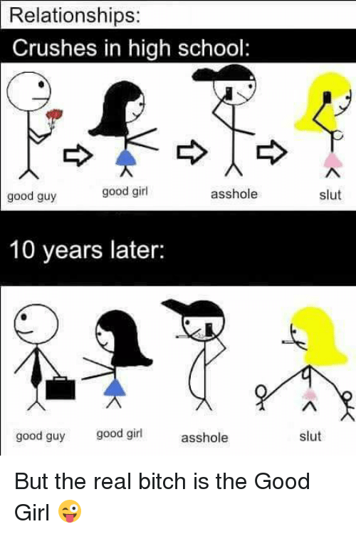 Assholl: Relationships  Crushes in high school:  good girl  asshole  good guy  10 years later:  good guy  good girl  asshole  slut  slut But the real bitch is the Good Girl 😜