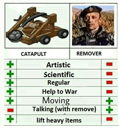 remover catapult artistic scientific regular help to war moving talking with remove lift heavy. Black Bedroom Furniture Sets. Home Design Ideas