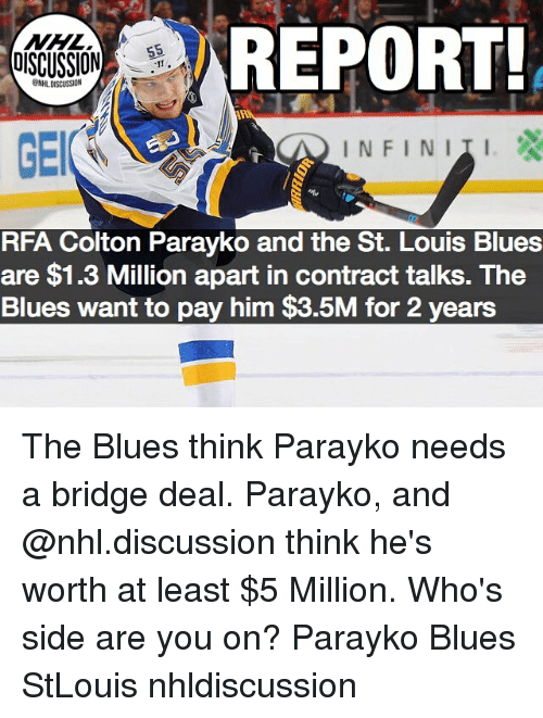 Colton: REPORT  NHL  ONHLDISCUSSION  GE  INFINI  RFA Colton Parayko and the St. Louis Blues  are $1.3 Million apart in contract talks. The  Blues want to pay him $3.5M for 2 years The Blues think Parayko needs a bridge deal. Parayko, and @nhl.discussion think he's worth at least $5 Million. Who's side are you on? Parayko Blues StLouis nhldiscussion