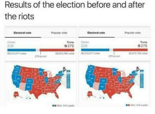 Memes, Riot, and 🤖: Results of the election before and after  the riots  Popular vote  Dectoral vate  Electoral vote  Popular vote  Trump  0279 228  00212217 votes  270 to