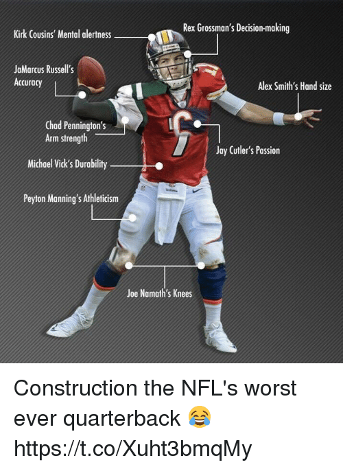 NFL: Rex Grossman's Decision-making  Kirk Cousins' Mental alertness  JaMarcus Russell's  Accuracy  Alex Smith's Hand size  Chad Pennington's  Arm strength  Michael Vick's Durability  Peyton Manning's Athleticism  Jay Cutler's Passion  Joe Namath's Knees Construction the NFL's worst ever quarterback 😂 https://t.co/Xuht3bmqMy