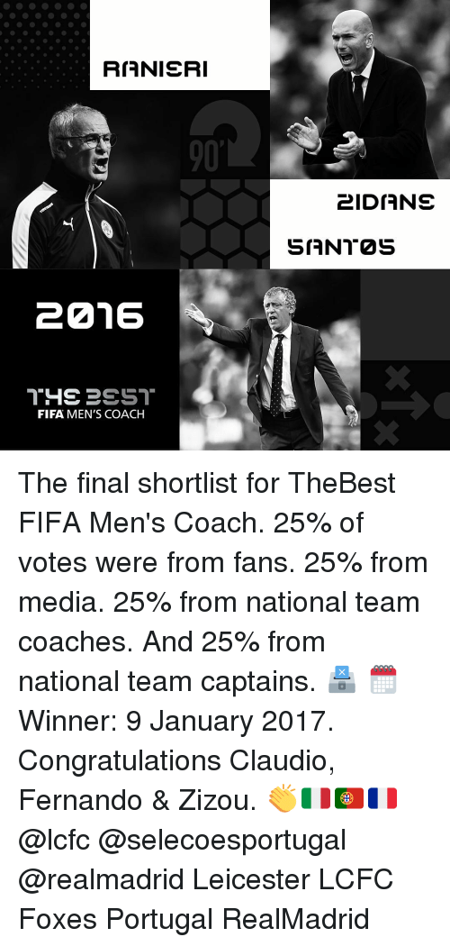 Lcfc: RIANIERI  2016  THE BEST  FIFA MEN'S COACH  21DraNE  SIANT2S The final shortlist for TheBest FIFA Men's Coach. 25% of votes were from fans. 25% from media. 25% from national team coaches. And 25% from national team captains. 🗳 🗓Winner: 9 January 2017. Congratulations Claudio, Fernando & Zizou. 👏🇮🇹🇵🇹🇫🇷 @lcfc @selecoesportugal @realmadrid Leicester LCFC Foxes Portugal RealMadrid