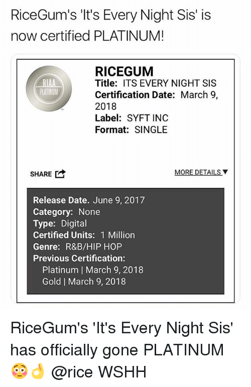 Memes, Wshh, and Date: RiceGum's 'It's Every Night Sis' is  now certified PLATINUM!  RICEGUM  Title: ITS EVERY NIGHT SIS  Certification Date: March 9,  2018  Label: SYFT INC  Format: SINGLE  PLATINUM  SHAREは  MORE DETAILS ▼  Release Date. June 9, 2017  Category: None  Type: Digital  Certified Units: 1 Million  Genre: R&B/HIP HOP  Previous Certification:  Platinum | March 9, 2018  Gold | March 9, 2018 RiceGum's 'It's Every Night Sis' has officially gone PLATINUM 😳👌 @rice WSHH