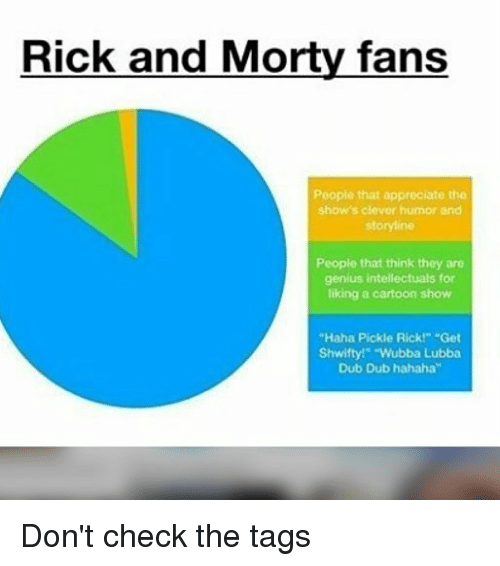 "humored: Rick and Morty fans  People that appreciate the  show's clever humor and  storyline  People that think they are  genius intellectuals for  liking a cartoon show  ""Haha Pickle Rick!"" Get  Shwifty!"" ""Wubba Lubba  Dub Dub hahaha"" Don't check the tags"