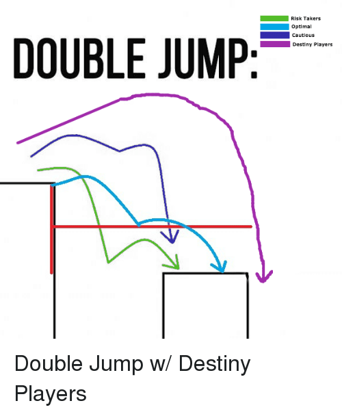 takers: Risk Takers  Optimal  Cautious  Destiny Players  DOUBLE JUMP: Double Jump w/ Destiny Players