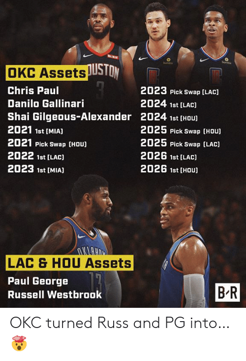 Russell Westbrook: RKIT  buchie  bumble  OKC AssetsUSTON  2023 Pick Swap [LAC)  Chris Paul  2024 1st [LAC)  Danilo Gallinari  Shai Gilgeous-Alexander 2024 1st [HOU  2021 1st [MIA]  2025 Pick Swap [HOU)  2025 Pick Swap (LAC)  2021 Pick Swap (HOU)  2026 1st [LAC)  2022 1st [LAC)  2026 1st [HOU  2023 1st [MIAJ  UHUTU  LAC & HOU Assets  Paul George  BR  Russell Westbrook OKC turned Russ and PG into… 🤯
