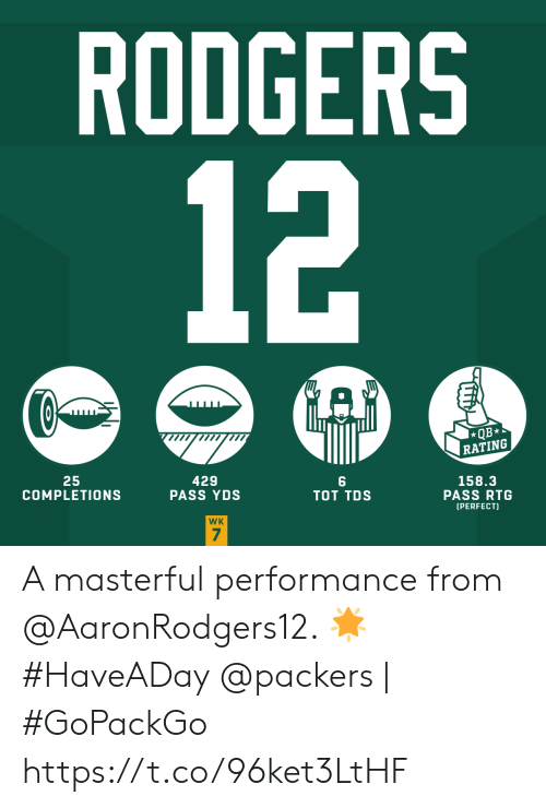 rodgers: RODGERS  12  QB  RATING  25  COMPLETIONS  429  PASS YDS  158.3  PASS RTG  TOT TDS  [PERFECT)  WK  7 A masterful performance from @AaronRodgers12. 🌟 #HaveADay   @packers | #GoPackGo https://t.co/96ket3LtHF