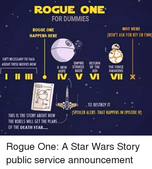 Dummie: ROGUE ONE  FOR DUMMIES  NOT HERE  ROGUE ONE  (DON'T ASK FOR REY OR FINN)  HAPPENS HERE  ISNT NECESSARY TO TALK  EMPIRE RETURN  ABOUT THESE MOVIES NOW  A NEW STRIKES OF THE  THE FORCE  AWAKENS  HOPE  BACK JEDI  I II III IV, V VI VII  X  TO DESTROY IT  (SPOILER ALERT: THAT HAPPENS IN EPISODE IV  THIS IS THE STORY ABOUT HOW  THE REBELS WILL GET THE PLANS  OF THE DEATH STAR..... Rogue One: A Star Wars Story public service announcement