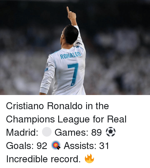 Cristiano Ronaldo, Goals, and Memes: RONAL Cristiano Ronaldo in the Champions League for Real Madrid:  ⚪ Games: 89 ⚽ Goals: 92 🎯 Assists: 31  Incredible record. 🔥