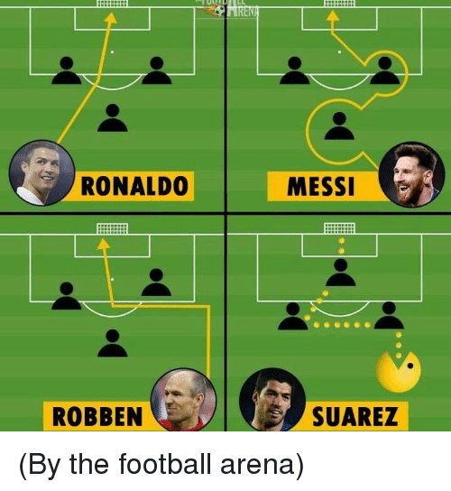 Football, Memes, and Messi: RONALDO  MESSI  ROBBEN  SUAREZ (By the football arena)