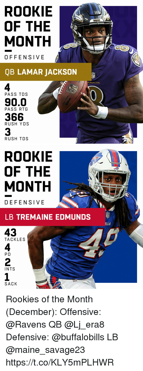 Maine: ROOKIE  OF THE  MONTH  RAVENS  OFFENSIVE  QB LAMAR JACKSON  4  90.0  366  3  AVENS  PASS TDS  PASS RTG  RUSH YDS  RUSH TDS   ROOKIE  OF THE  MONTH  DEFENSIVE  LB TREMAINE EDMUNDS  43  4  2  1  :9  LLS  TACKLES  P D  INTS  SACK Rookies of the Month (December):  Offensive: @Ravens QB @Lj_era8  Defensive: @buffalobills LB @maine_savage23 https://t.co/KLY5mPLHWR