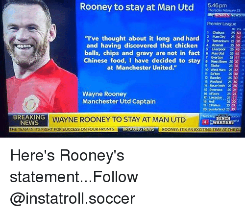 """Arsenal, Chelsea, and Everton: Rooney to stay at Man Utd  546pm  23  Thursday February Premier League  1 Chelsea 25 60.  2 Manoky 2s 52.2  """"I've thought about it long and hard  3 Tottenham 25 50  and having discovered that chicken  4 Arsenal  50  balls, chips and gravy are not in fact 6 Everton  25 48  Chinese food, I have decided to stay  8 West Brom 2  9 Stoke  at Manchester United.""""  10 West Ham 25 32  Soton 2s 30  12 Burnley  Watford  15 Swansoa  Wayne Rooney  16 Mboro  Manchester Utd Captain  18 HAM  20 Sunderland  BREAKING  WAYNE ROONEY TO STAY AT MAN UTD  NEWS  BENCH  4 WARMERS  BREAKING NEWS THE TEAMIN ITS FIGHT FOR SUCCESSON FOUR FRONTS  ROONEY ITS AN EXCITING TIMEAT THE Here's Rooney's statement...Follow @instatroll.soccer"""