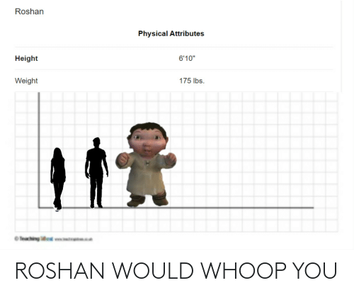 whoop: ROSHAN WOULD WHOOP YOU