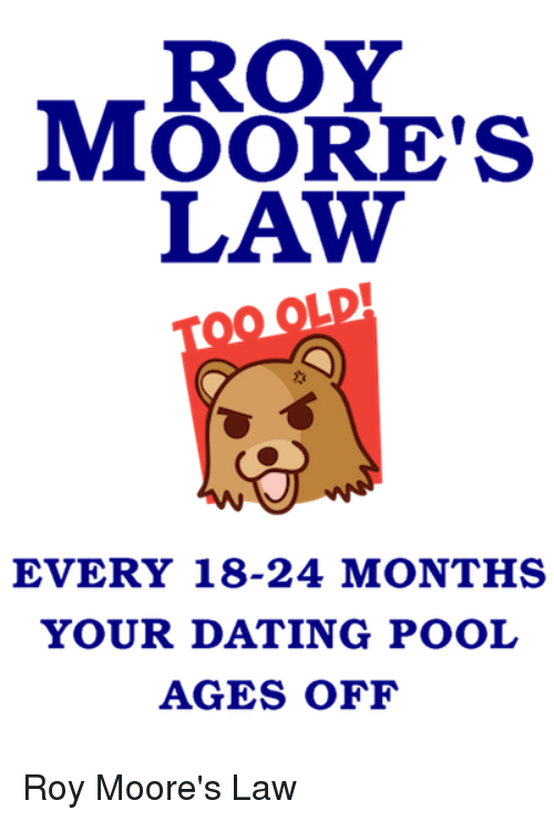 Nc dating ages legal