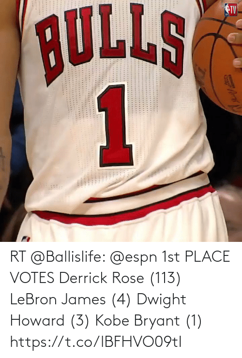 Rose: RT @Ballislife: @espn 1st PLACE VOTES  Derrick Rose (113) LeBron James (4) Dwight Howard (3) Kobe Bryant (1)   https://t.co/lBFHVO09tI