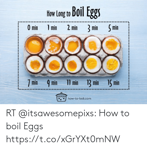 eggs: RT @itsawesomepixs: How to boil Eggs https://t.co/xGrYXt0mNW