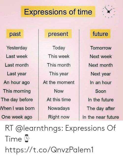 Memes, Time, and 🤖: RT @learnthngs: Expressions Of Time⌚️ https://t.co/QnvzPaIem1