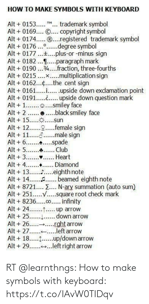 make: RT @learnthngs: How to make symbols with keyboard: https://t.co/IAvW0TIDqv